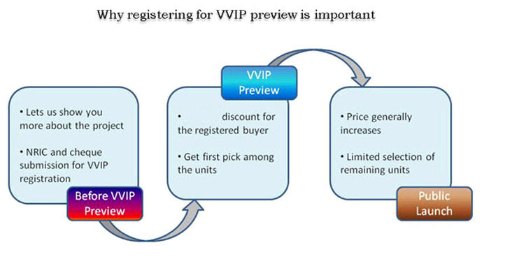 VVIP-Preview